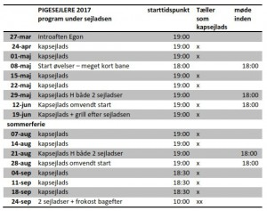 pigesejlere 2017 program